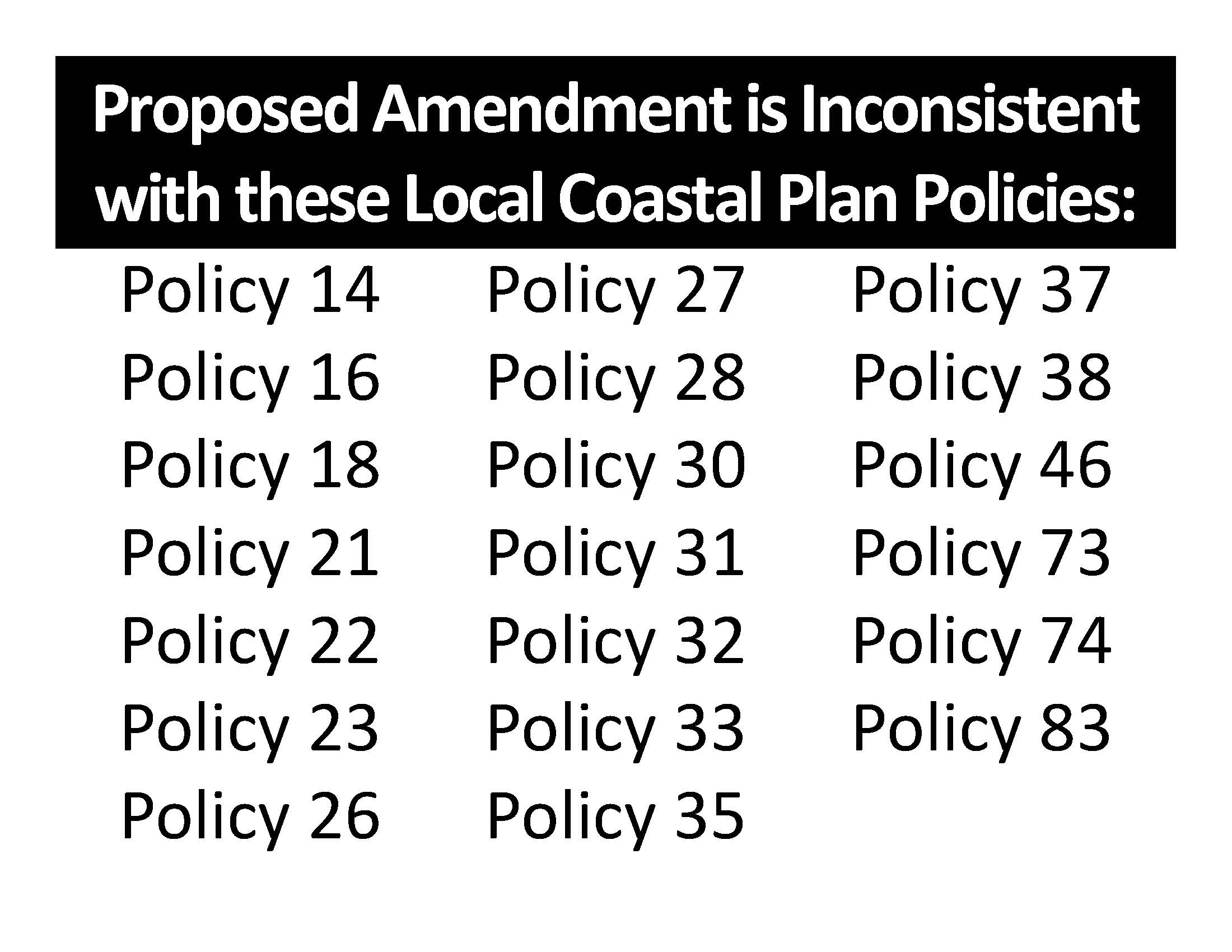 Thr Proposed Develpment is Inconsistent with 20 of the Local Coastal Plan Policies