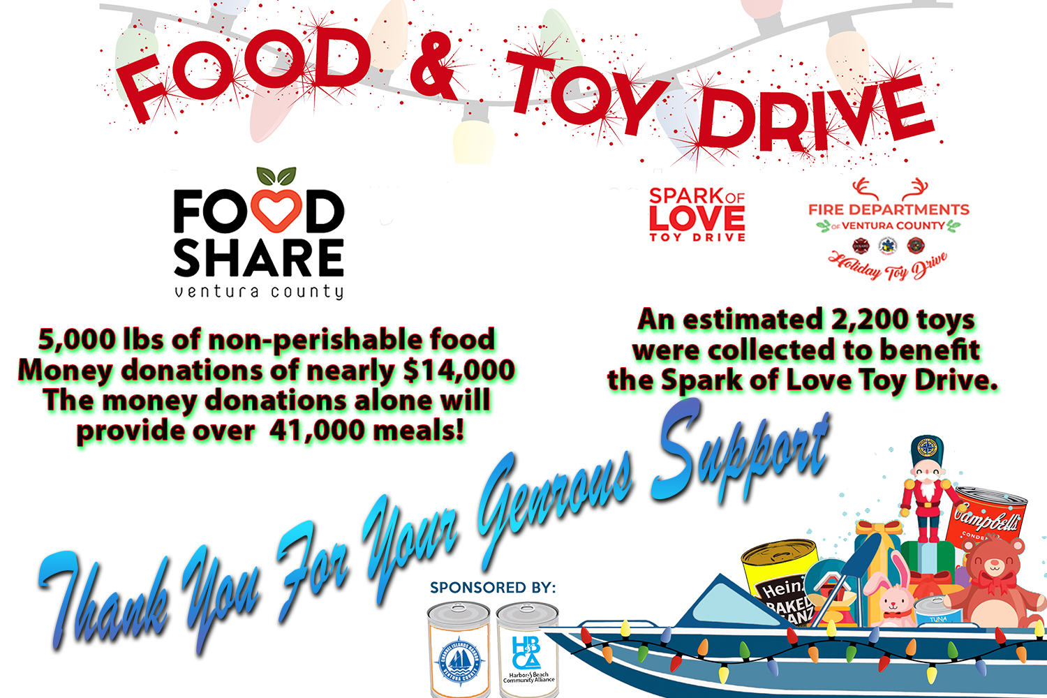 Holiday Food and Toy Drive - BIG WIN